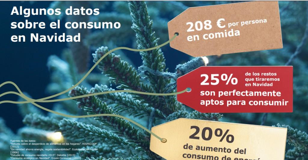 consumo navideño
